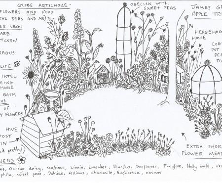 The Flower Meadow