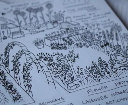 Plot 15c Plan 2018 – Flowers, Herbs and Wildlife